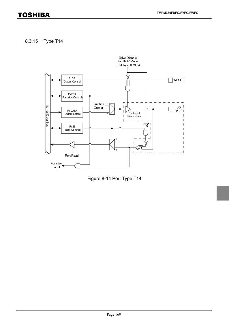 TMPM330FWFG ,Toshiba厂商,IC MICROCONTROLLER, TMPM330FWFG datasheet预览  第189页