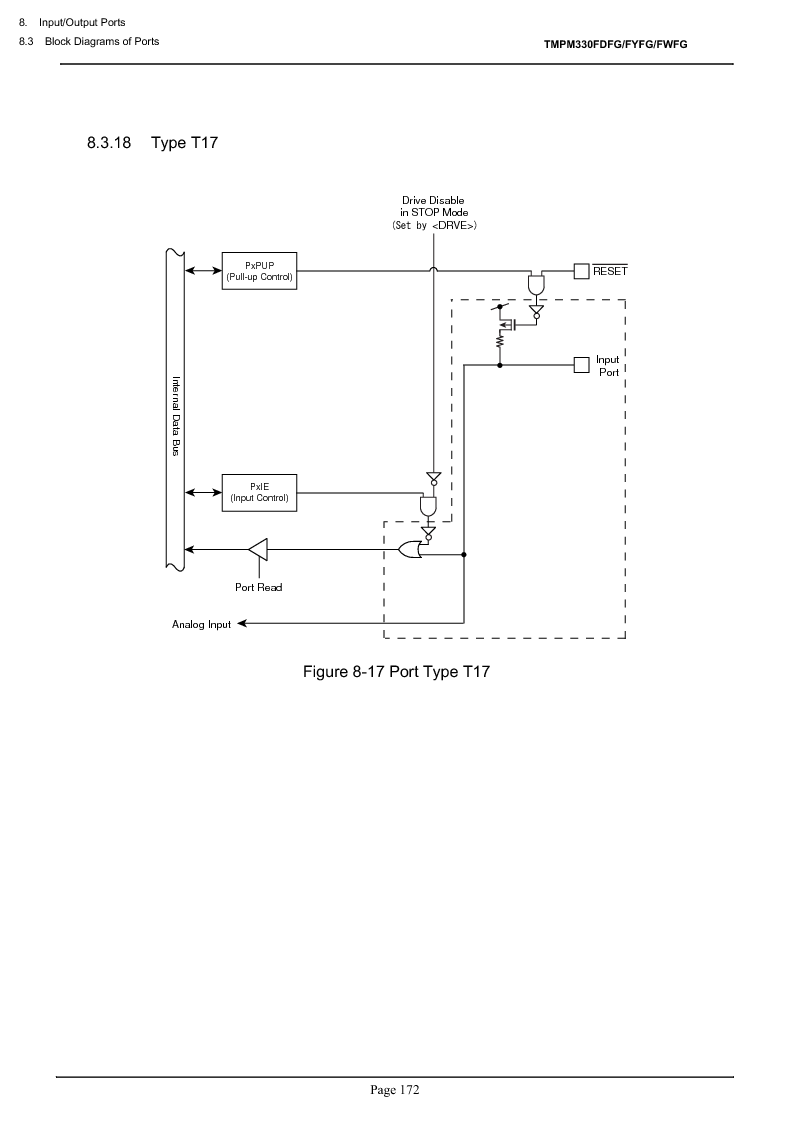 TMPM330FWFG ,Toshiba厂商,IC MICROCONTROLLER, TMPM330FWFG datasheet预览  第192页