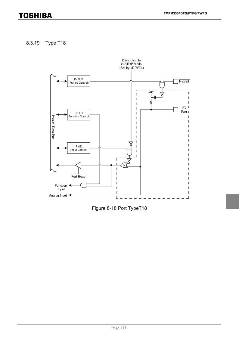 TMPM330FWFG ,Toshiba厂商,IC MICROCONTROLLER, TMPM330FWFG datasheet预览  第193页