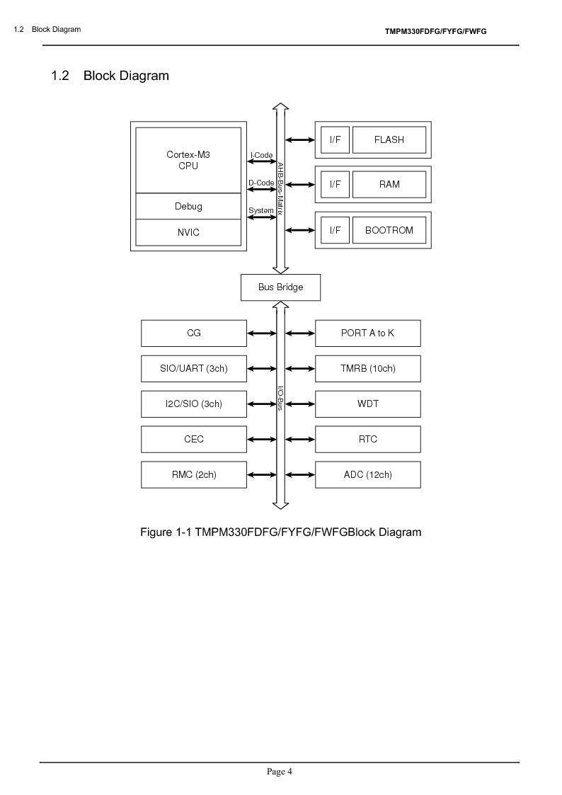TMPM330FWFG ,Toshiba厂商,IC MICROCONTROLLER, TMPM330FWFG datasheet预览  第24页
