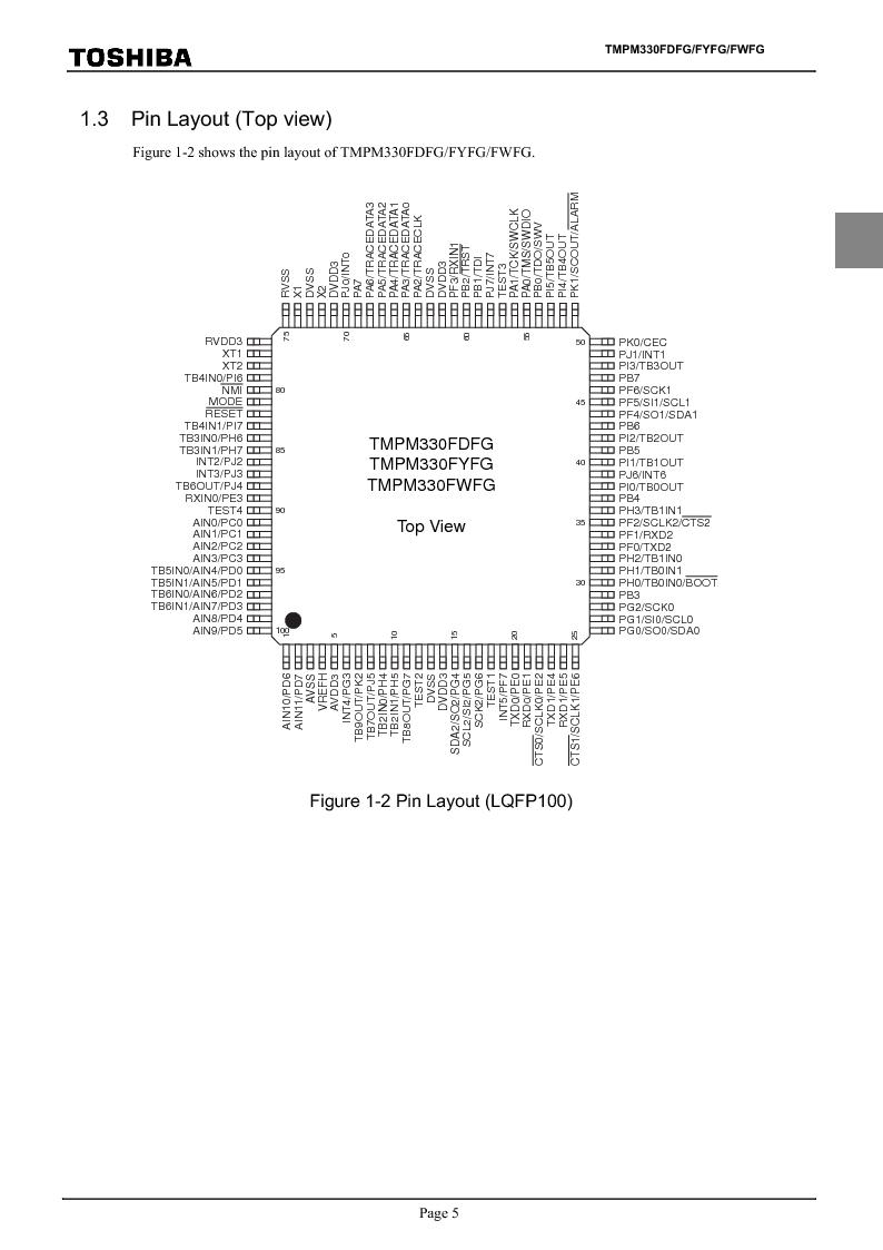 TMPM330FWFG ,Toshiba厂商,IC MICROCONTROLLER, TMPM330FWFG datasheet预览  第25页