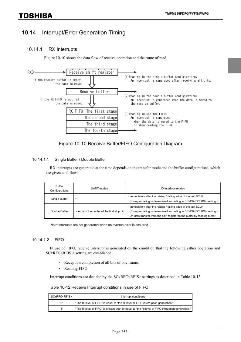TMPM330FWFG ,Toshiba厂商,IC MICROCONTROLLER, TMPM330FWFG datasheet预览  第273页