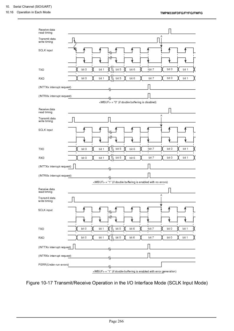 TMPM330FWFG ,Toshiba厂商,IC MICROCONTROLLER, TMPM330FWFG datasheet预览  第286页