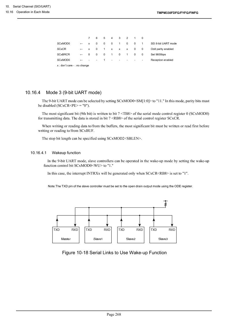 TMPM330FWFG ,Toshiba厂商,IC MICROCONTROLLER, TMPM330FWFG datasheet预览  第288页