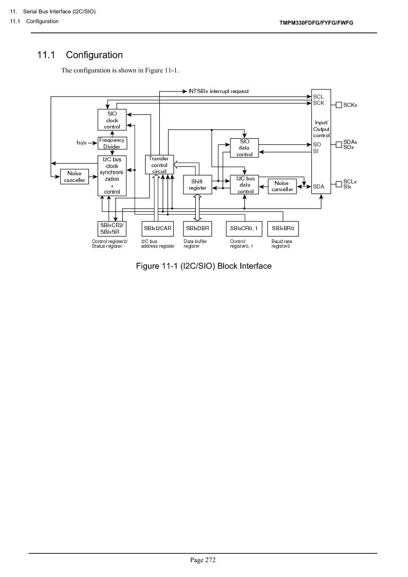 TMPM330FWFG ,Toshiba厂商,IC MICROCONTROLLER, TMPM330FWFG datasheet预览  第292页