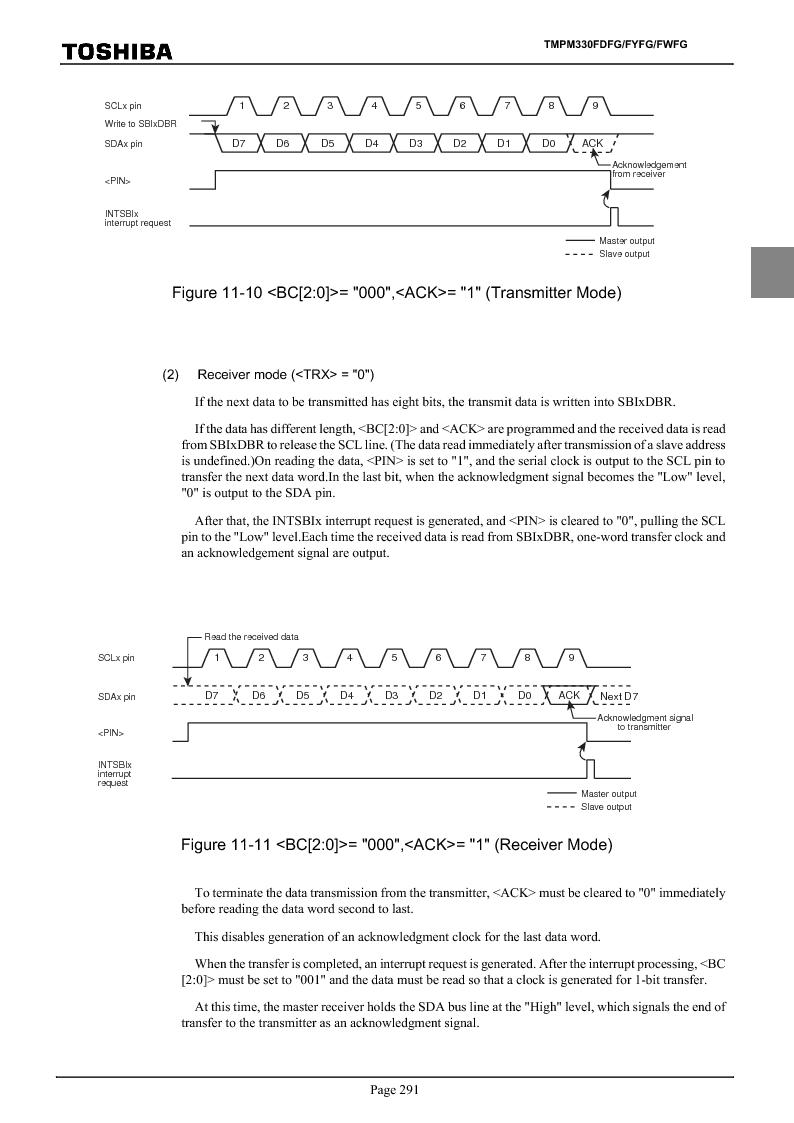 TMPM330FWFG ,Toshiba厂商,IC MICROCONTROLLER, TMPM330FWFG datasheet预览  第311页