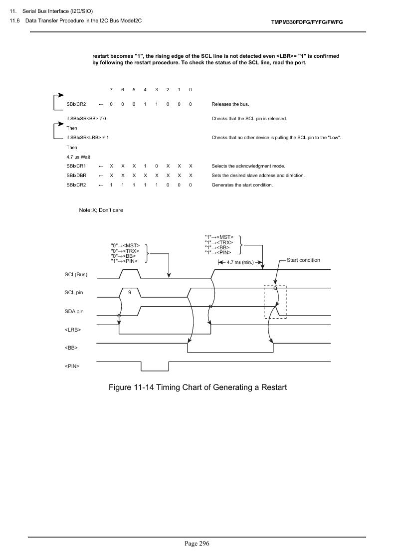 TMPM330FWFG ,Toshiba厂商,IC MICROCONTROLLER, TMPM330FWFG datasheet预览  第316页