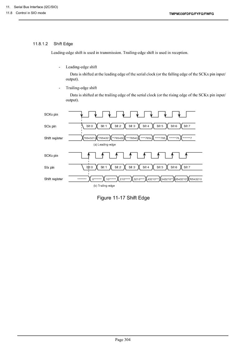 TMPM330FWFG ,Toshiba厂商,IC MICROCONTROLLER, TMPM330FWFG datasheet预览  第324页