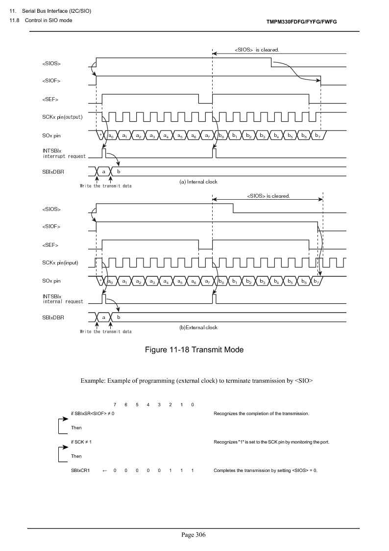 TMPM330FWFG ,Toshiba厂商,IC MICROCONTROLLER, TMPM330FWFG datasheet预览  第326页