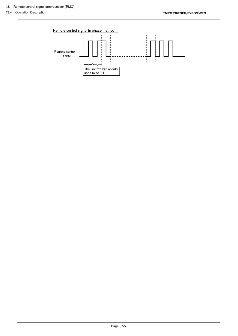 TMPM330FWFG ,Toshiba厂商,IC MICROCONTROLLER, TMPM330FWFG datasheet预览  第386页