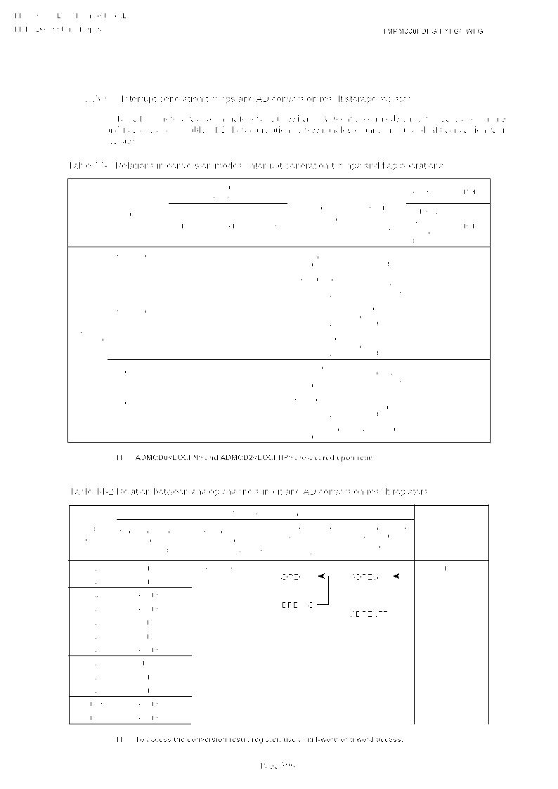 TMPM330FWFG ,Toshiba厂商,IC MICROCONTROLLER, TMPM330FWFG datasheet预览  第416页
