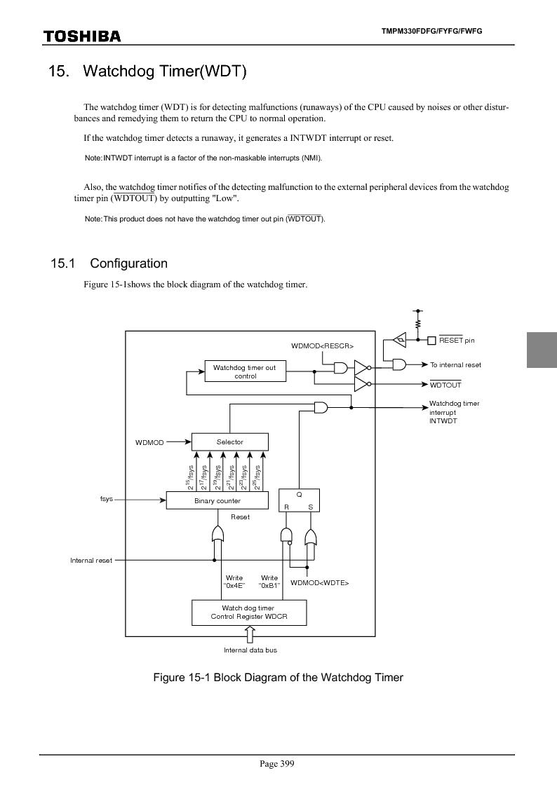 TMPM330FWFG ,Toshiba厂商,IC MICROCONTROLLER, TMPM330FWFG datasheet预览  第419页