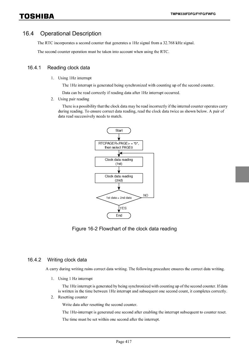 TMPM330FWFG ,Toshiba厂商,IC MICROCONTROLLER, TMPM330FWFG datasheet预览  第437页