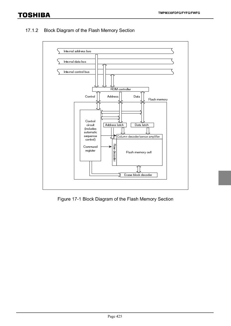 TMPM330FWFG ,Toshiba厂商,IC MICROCONTROLLER, TMPM330FWFG datasheet预览  第445页