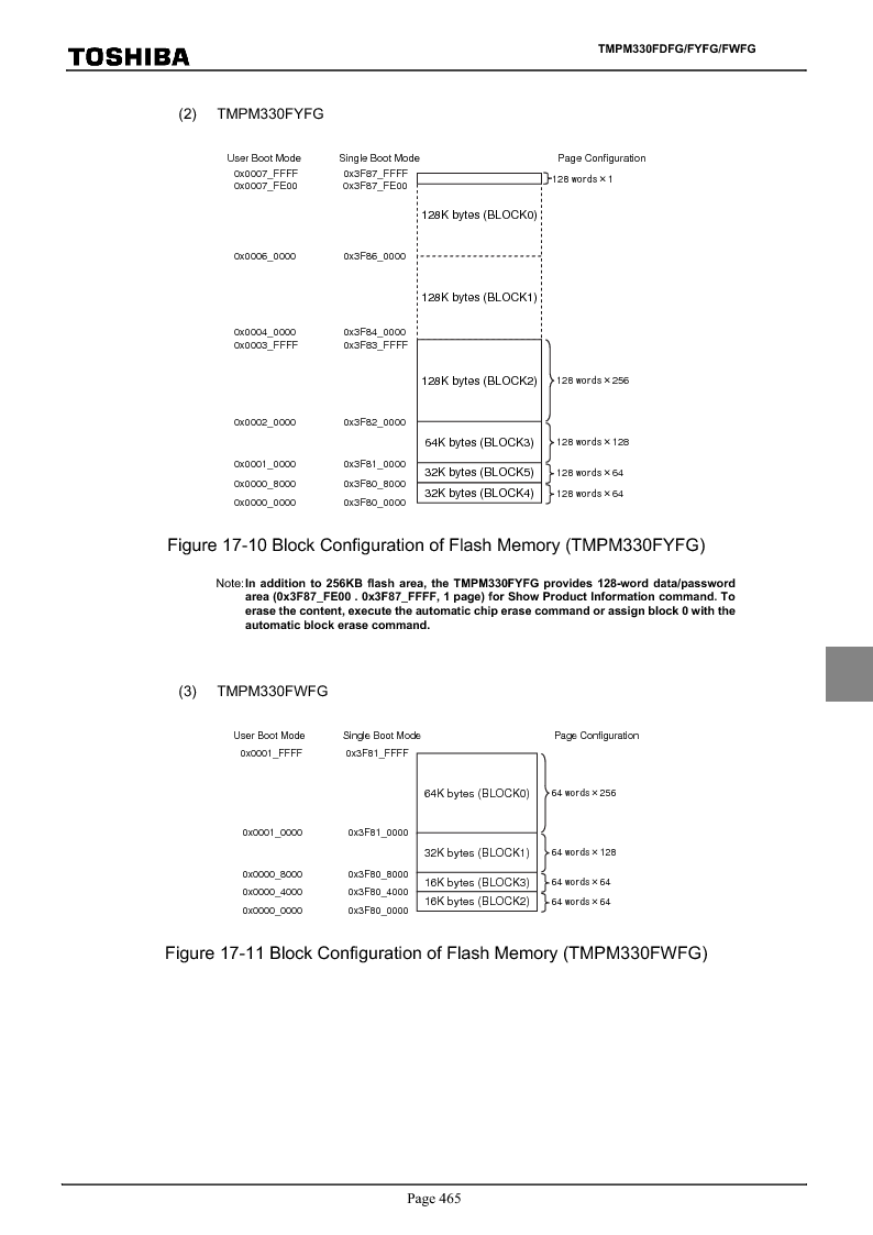 TMPM330FWFG ,Toshiba厂商,IC MICROCONTROLLER, TMPM330FWFG datasheet预览  第485页
