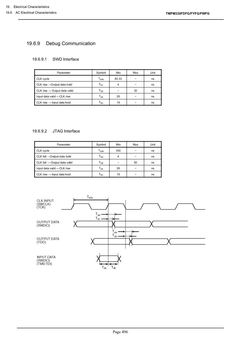 TMPM330FWFG ,Toshiba厂商,IC MICROCONTROLLER, TMPM330FWFG datasheet预览  第516页