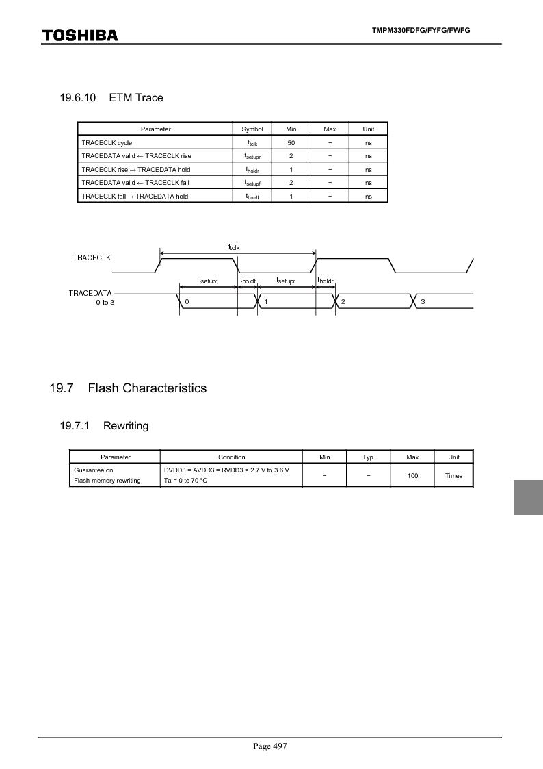 TMPM330FWFG ,Toshiba厂商,IC MICROCONTROLLER, TMPM330FWFG datasheet预览  第517页