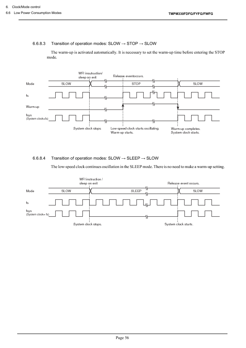 TMPM330FWFG ,Toshiba厂商,IC MICROCONTROLLER, TMPM330FWFG datasheet预览  第76页