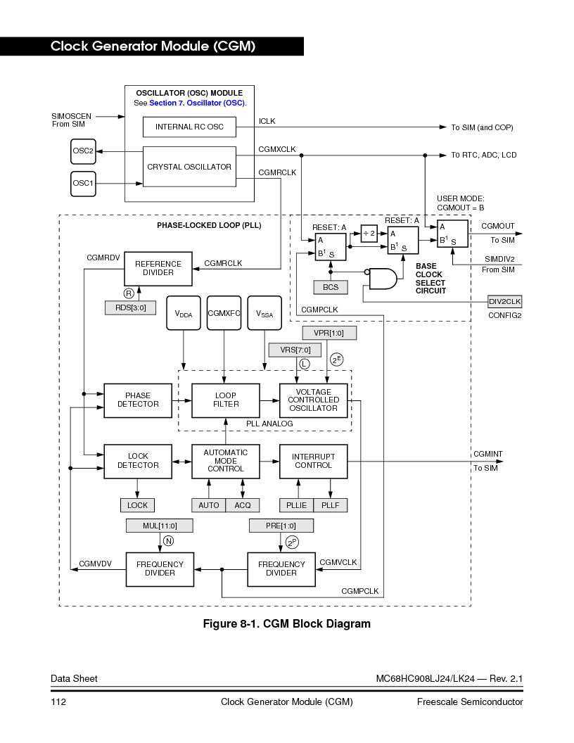 MC908LJ24CFUER ,Freescale Semiconductor厂商,IC MCU 24K FLASH 8MHZ SPI 64-QFP, MC908LJ24CFUER datasheet预览  第112页