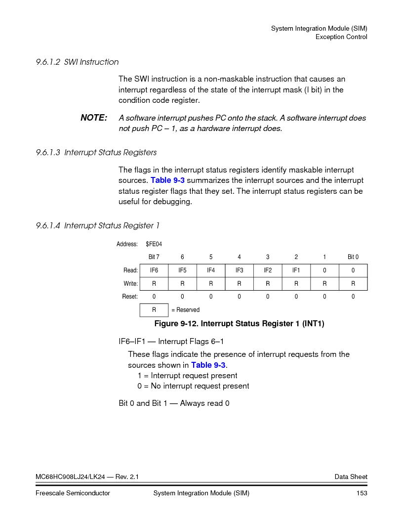 MC908LJ24CFUER ,Freescale Semiconductor厂商,IC MCU 24K FLASH 8MHZ SPI 64-QFP, MC908LJ24CFUER datasheet预览  第153页