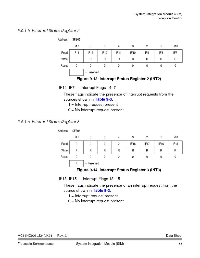MC908LJ24CFUER ,Freescale Semiconductor厂商,IC MCU 24K FLASH 8MHZ SPI 64-QFP, MC908LJ24CFUER datasheet预览  第155页