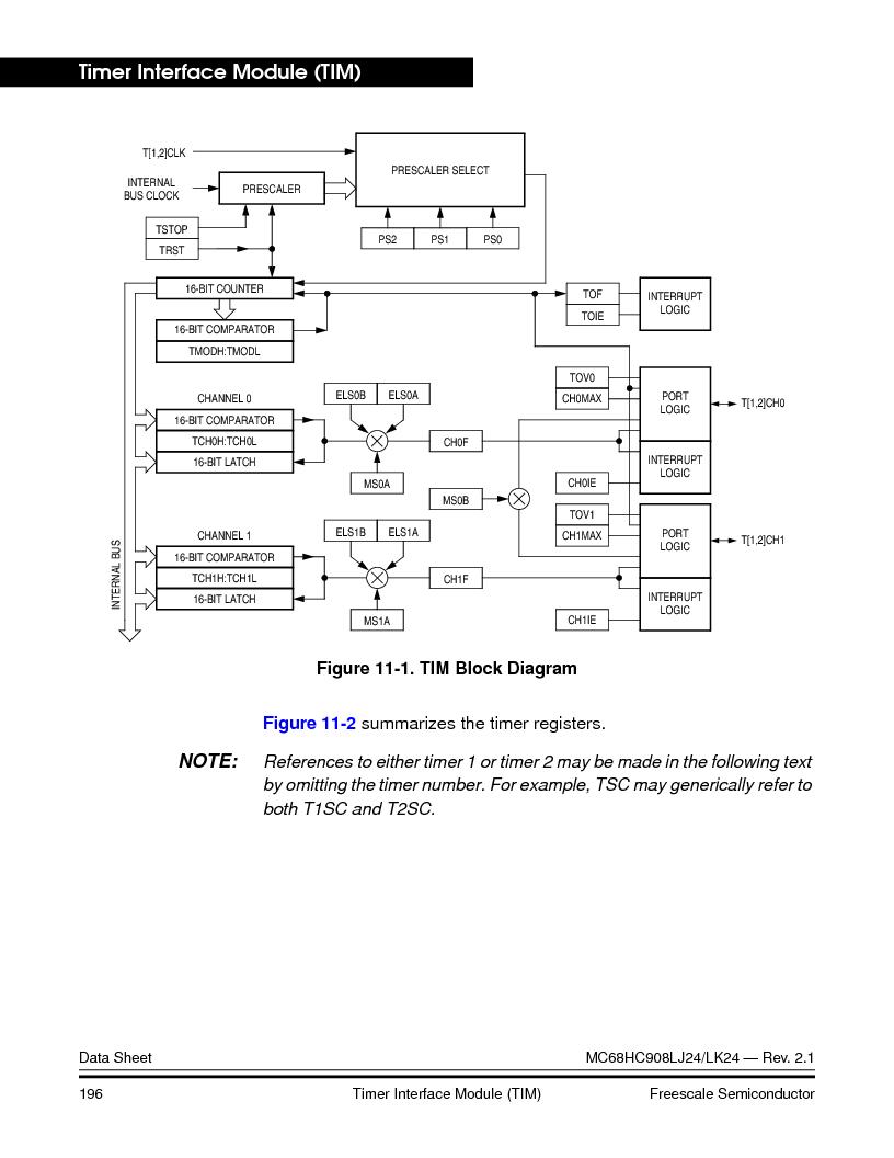MC908LJ24CFUER ,Freescale Semiconductor厂商,IC MCU 24K FLASH 8MHZ SPI 64-QFP, MC908LJ24CFUER datasheet预览  第196页