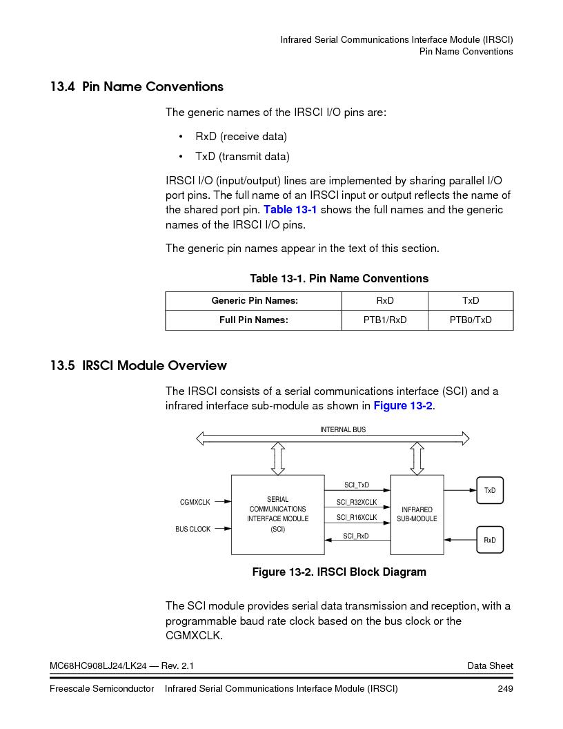 MC908LJ24CFUER ,Freescale Semiconductor厂商,IC MCU 24K FLASH 8MHZ SPI 64-QFP, MC908LJ24CFUER datasheet预览  第249页