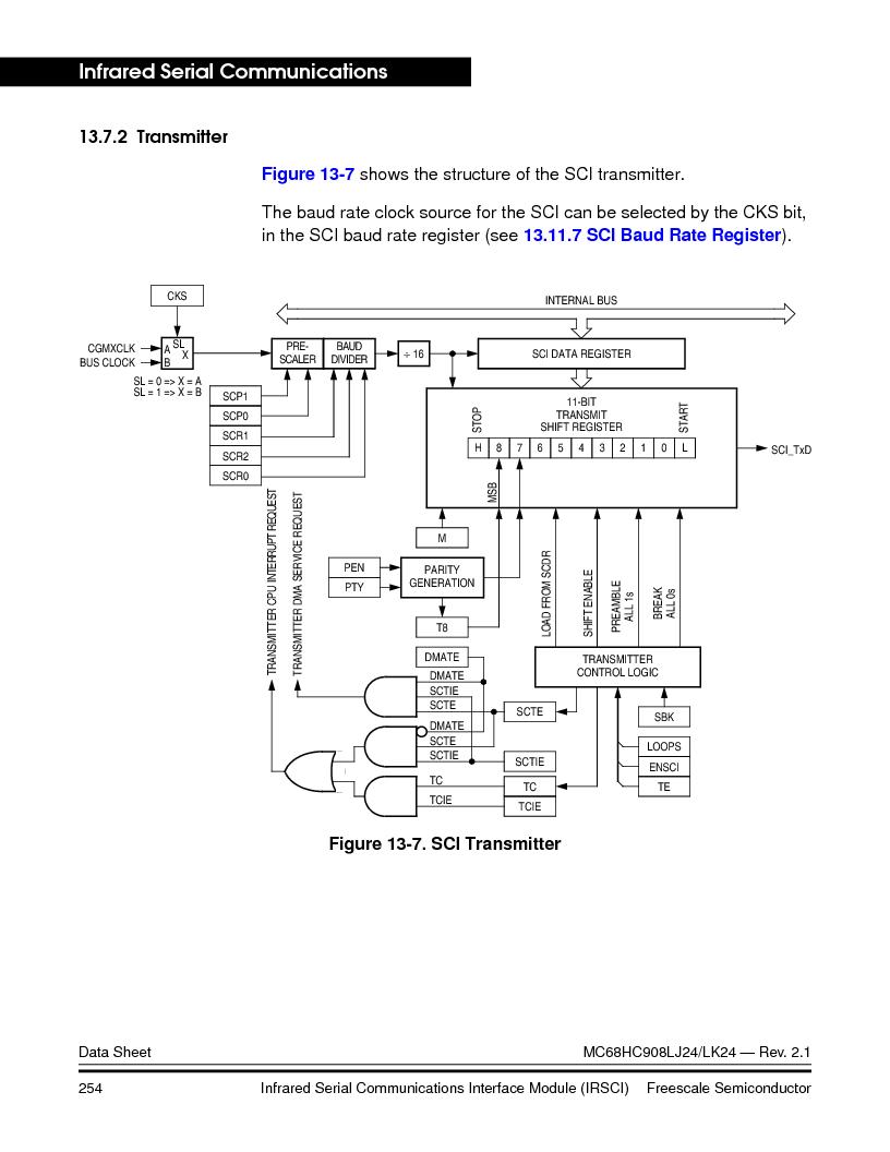 MC908LJ24CFUER ,Freescale Semiconductor厂商,IC MCU 24K FLASH 8MHZ SPI 64-QFP, MC908LJ24CFUER datasheet预览  第254页