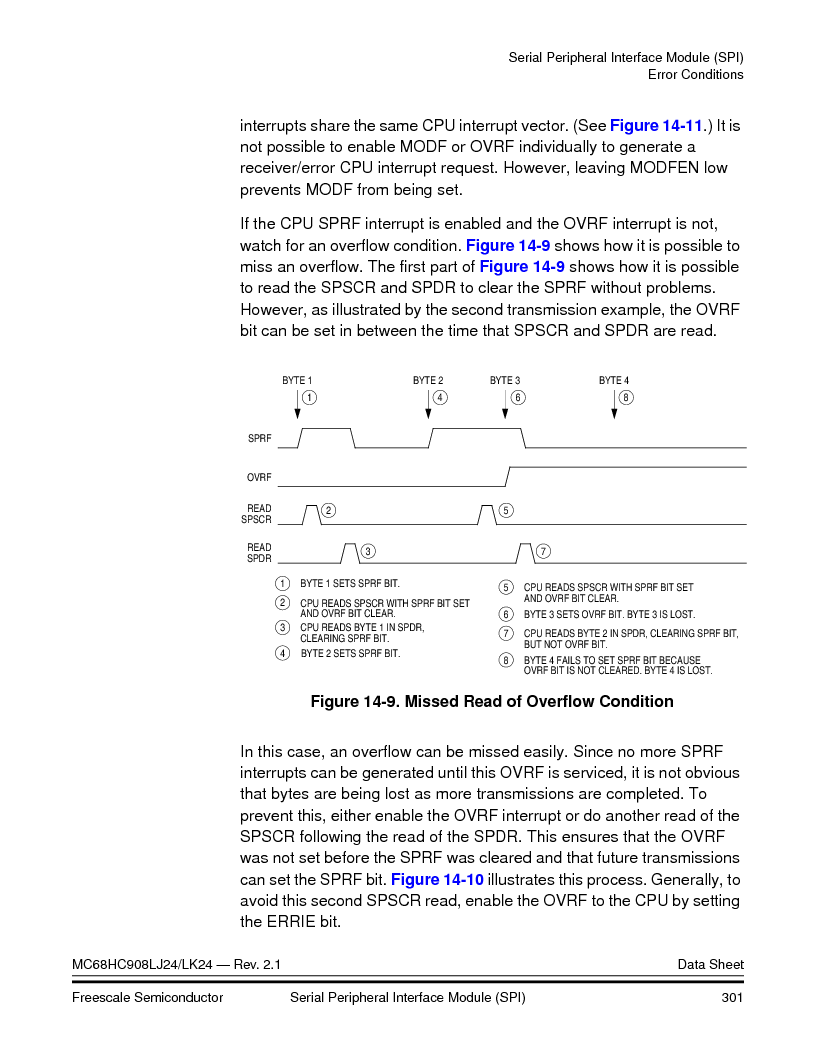 MC908LJ24CFUER ,Freescale Semiconductor厂商,IC MCU 24K FLASH 8MHZ SPI 64-QFP, MC908LJ24CFUER datasheet预览  第301页