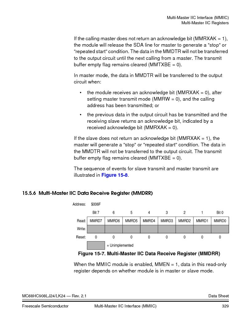MC908LJ24CFUER ,Freescale Semiconductor厂商,IC MCU 24K FLASH 8MHZ SPI 64-QFP, MC908LJ24CFUER datasheet预览  第329页