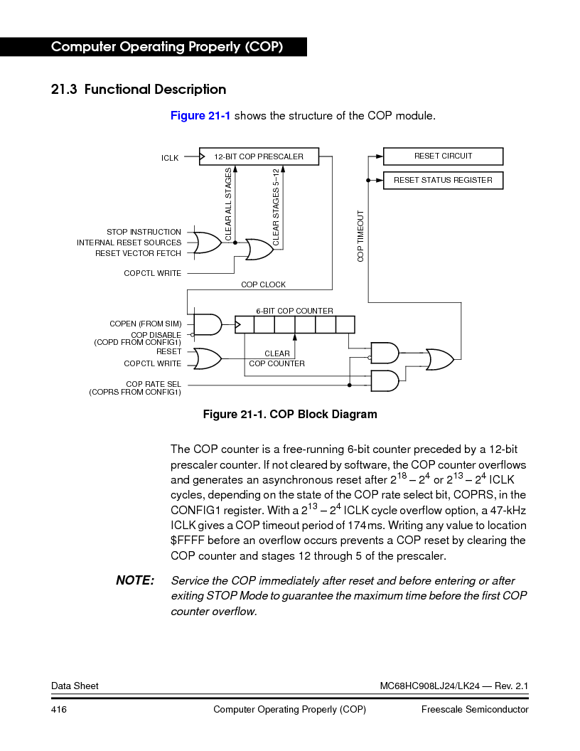 MC908LJ24CFUER ,Freescale Semiconductor厂商,IC MCU 24K FLASH 8MHZ SPI 64-QFP, MC908LJ24CFUER datasheet预览  第416页