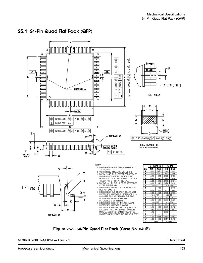 MC908LJ24CFUER ,Freescale Semiconductor厂商,IC MCU 24K FLASH 8MHZ SPI 64-QFP, MC908LJ24CFUER datasheet预览  第453页