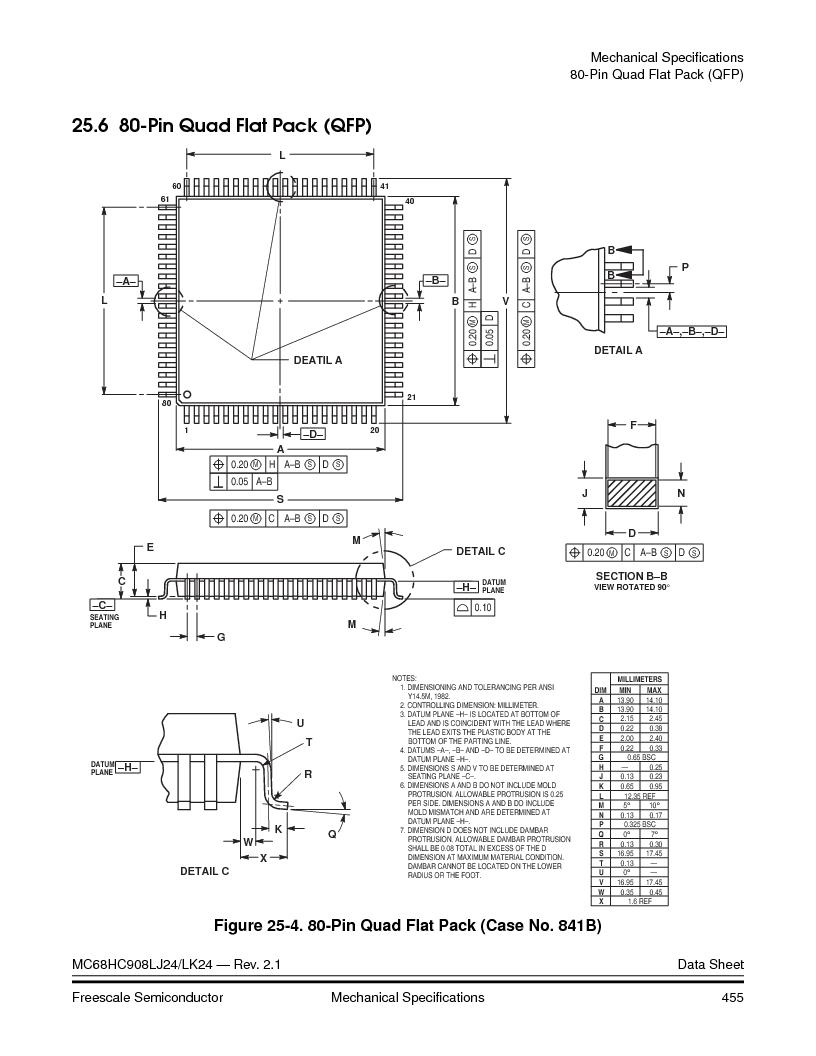 MC908LJ24CFUER ,Freescale Semiconductor厂商,IC MCU 24K FLASH 8MHZ SPI 64-QFP, MC908LJ24CFUER datasheet预览  第455页