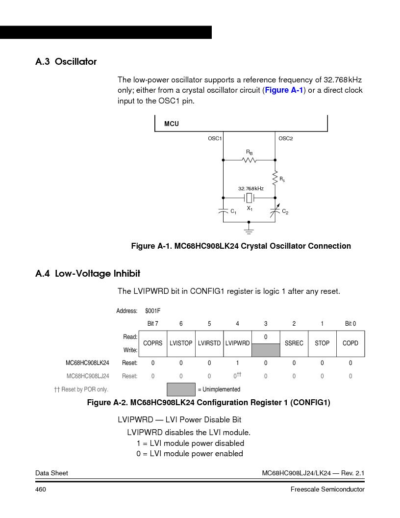 MC908LJ24CFUER ,Freescale Semiconductor厂商,IC MCU 24K FLASH 8MHZ SPI 64-QFP, MC908LJ24CFUER datasheet预览  第460页