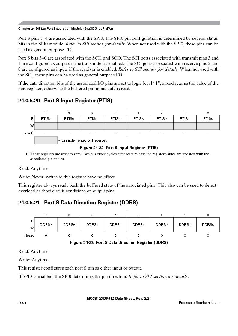MC9S12XD128MAL ,Freescale Semiconductor厂商,MCU 16BIT 128K FLASH 112-LQFP, MC9S12XD128MAL datasheet预览  第1002页