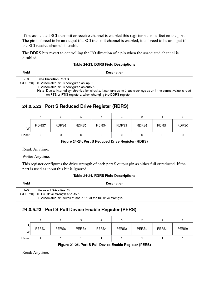 MC9S12XD128MAL ,Freescale Semiconductor厂商,MCU 16BIT 128K FLASH 112-LQFP, MC9S12XD128MAL datasheet预览  第1003页