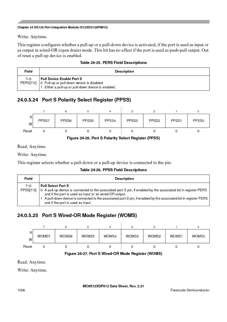 MC9S12XD128MAL ,Freescale Semiconductor厂商,MCU 16BIT 128K FLASH 112-LQFP, MC9S12XD128MAL datasheet预览  第1004页