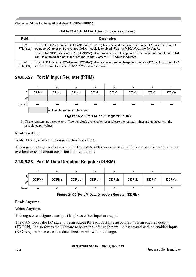 MC9S12XD128MAL ,Freescale Semiconductor厂商,MCU 16BIT 128K FLASH 112-LQFP, MC9S12XD128MAL datasheet预览  第1006页