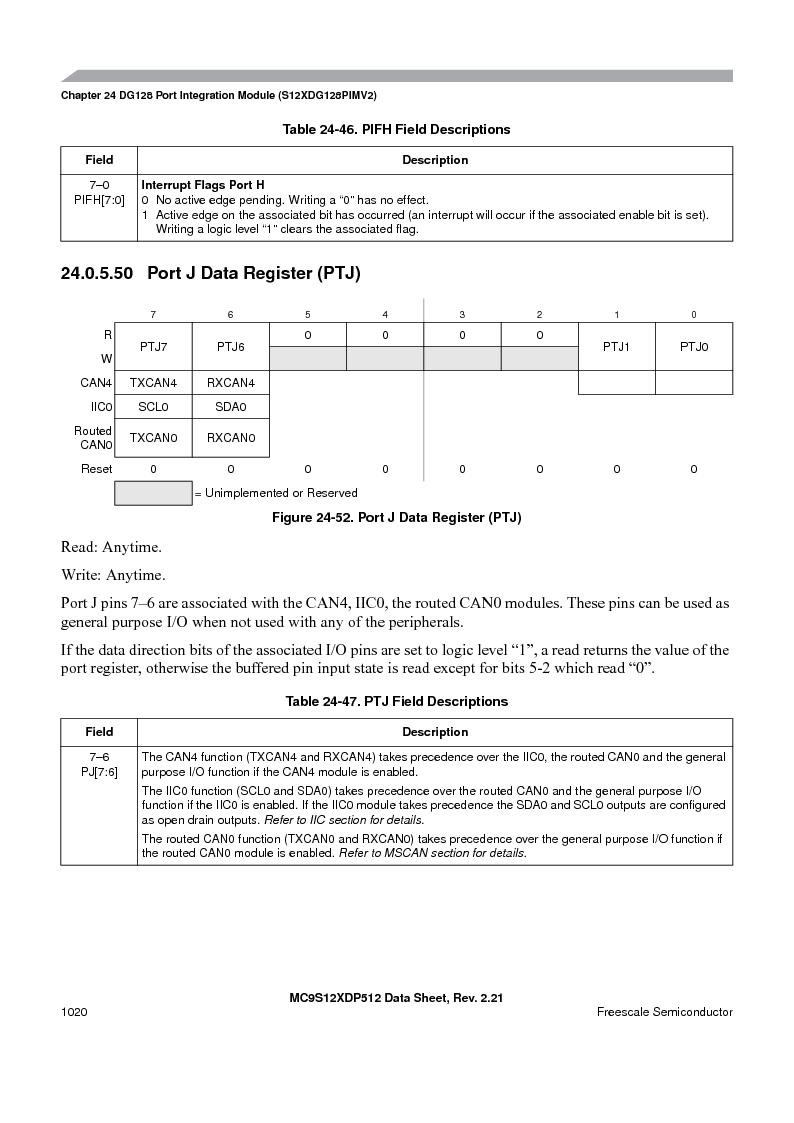 MC9S12XD128MAL ,Freescale Semiconductor厂商,MCU 16BIT 128K FLASH 112-LQFP, MC9S12XD128MAL datasheet预览  第1018页