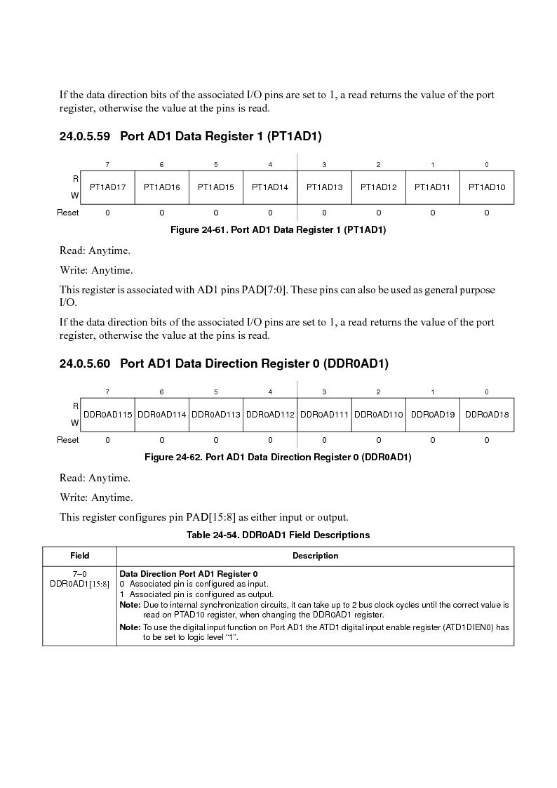 MC9S12XD128MAL ,Freescale Semiconductor厂商,MCU 16BIT 128K FLASH 112-LQFP, MC9S12XD128MAL datasheet预览  第1023页