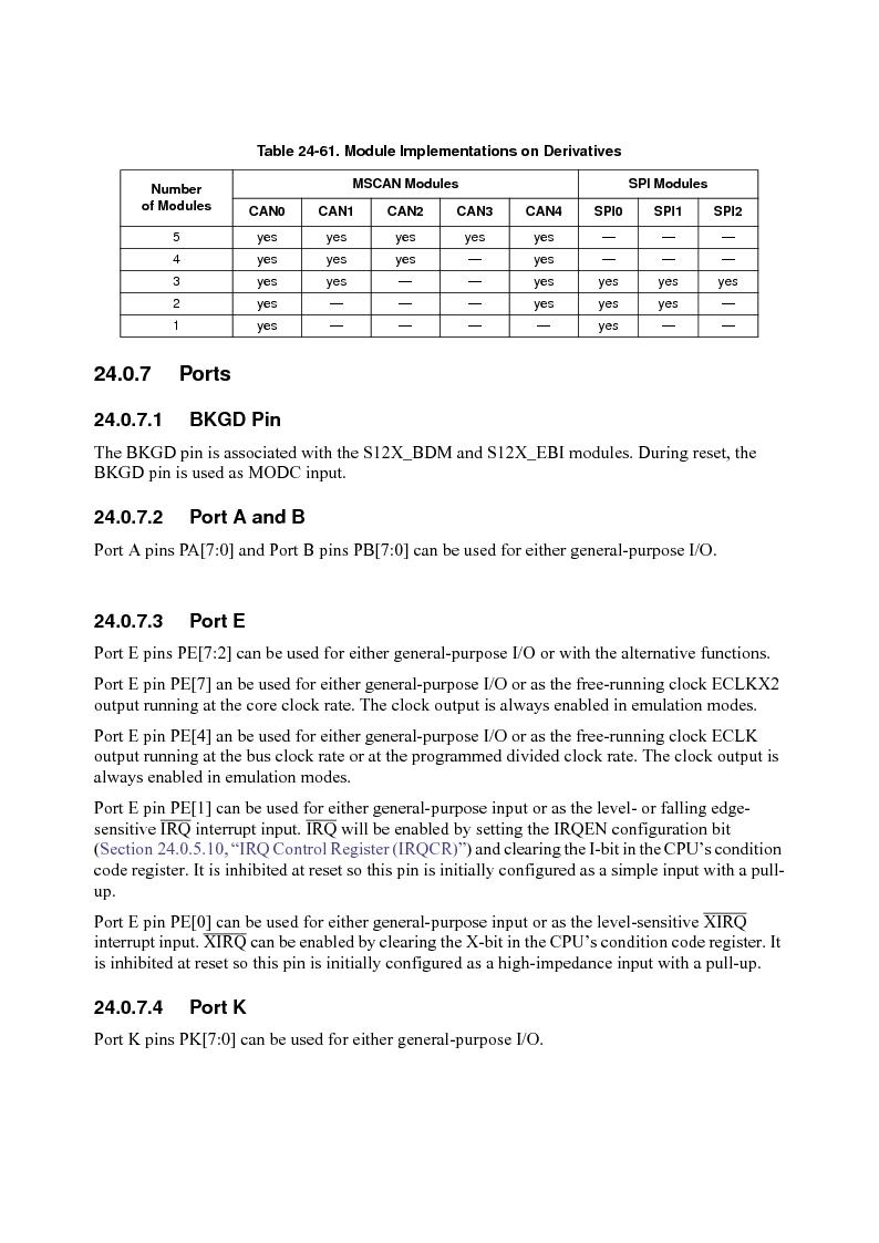 MC9S12XD128MAL ,Freescale Semiconductor厂商,MCU 16BIT 128K FLASH 112-LQFP, MC9S12XD128MAL datasheet预览  第1029页