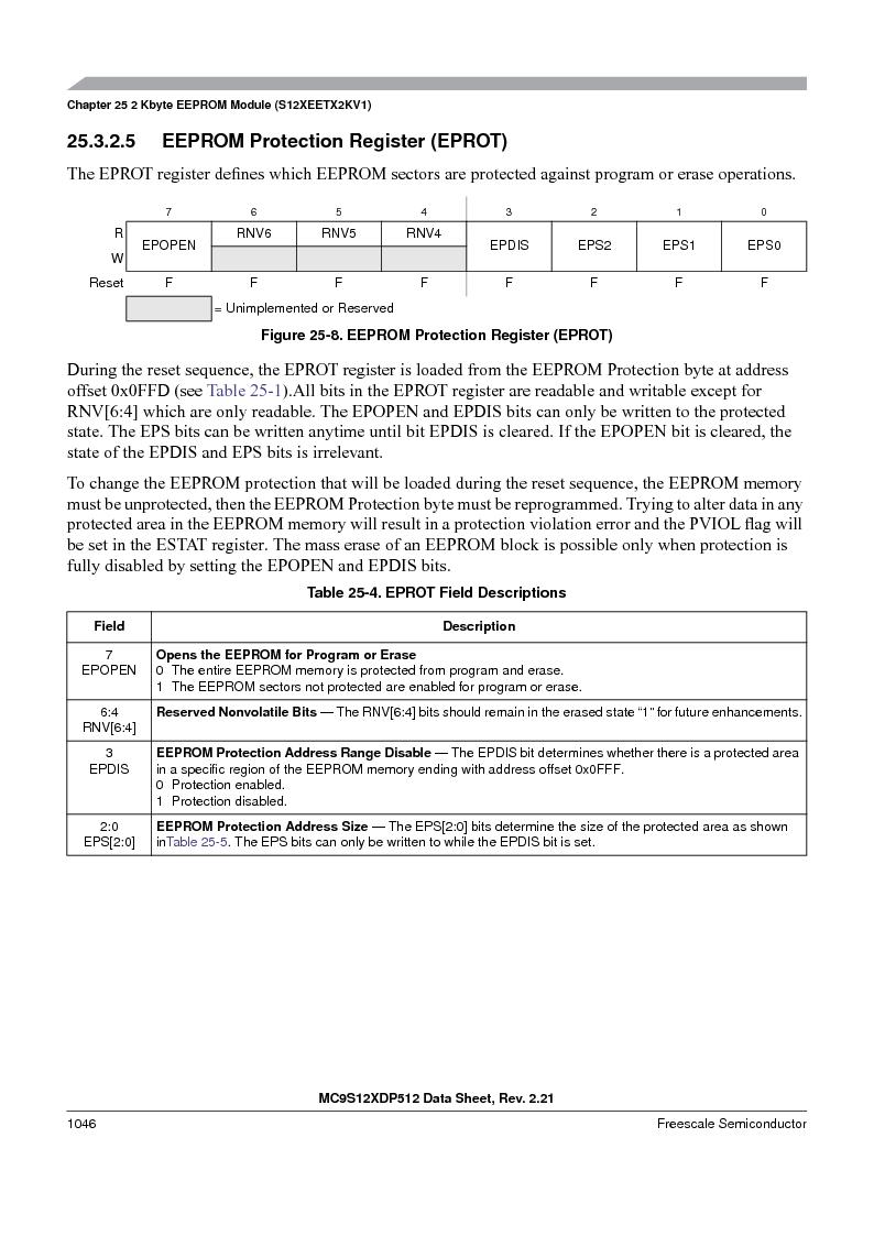 MC9S12XD128MAL ,Freescale Semiconductor厂商,MCU 16BIT 128K FLASH 112-LQFP, MC9S12XD128MAL datasheet预览  第1044页