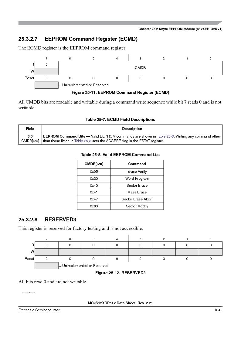 MC9S12XD128MAL ,Freescale Semiconductor厂商,MCU 16BIT 128K FLASH 112-LQFP, MC9S12XD128MAL datasheet预览  第1047页