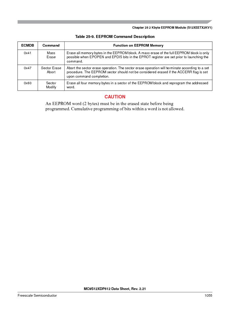 MC9S12XD128MAL ,Freescale Semiconductor厂商,MCU 16BIT 128K FLASH 112-LQFP, MC9S12XD128MAL datasheet预览  第1053页