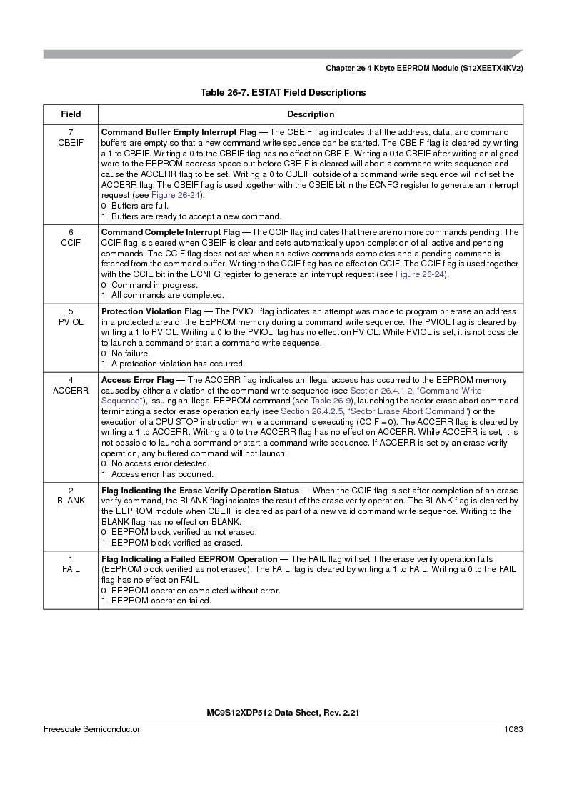 MC9S12XD128MAL ,Freescale Semiconductor厂商,MCU 16BIT 128K FLASH 112-LQFP, MC9S12XD128MAL datasheet预览  第1081页