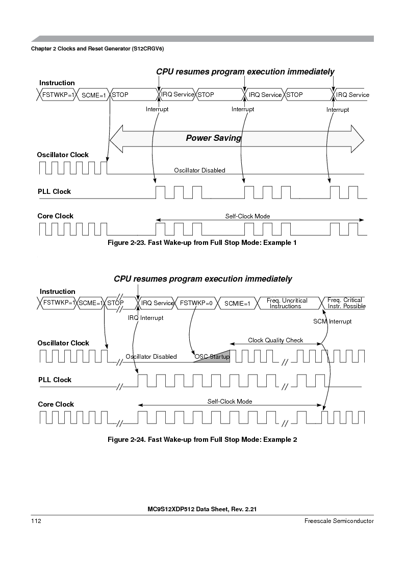 MC9S12XD128MAL ,Freescale Semiconductor厂商,MCU 16BIT 128K FLASH 112-LQFP, MC9S12XD128MAL datasheet预览  第112页