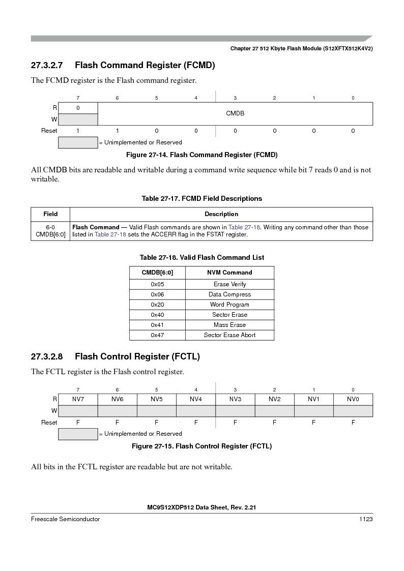 MC9S12XD128MAL ,Freescale Semiconductor厂商,MCU 16BIT 128K FLASH 112-LQFP, MC9S12XD128MAL datasheet预览  第1121页