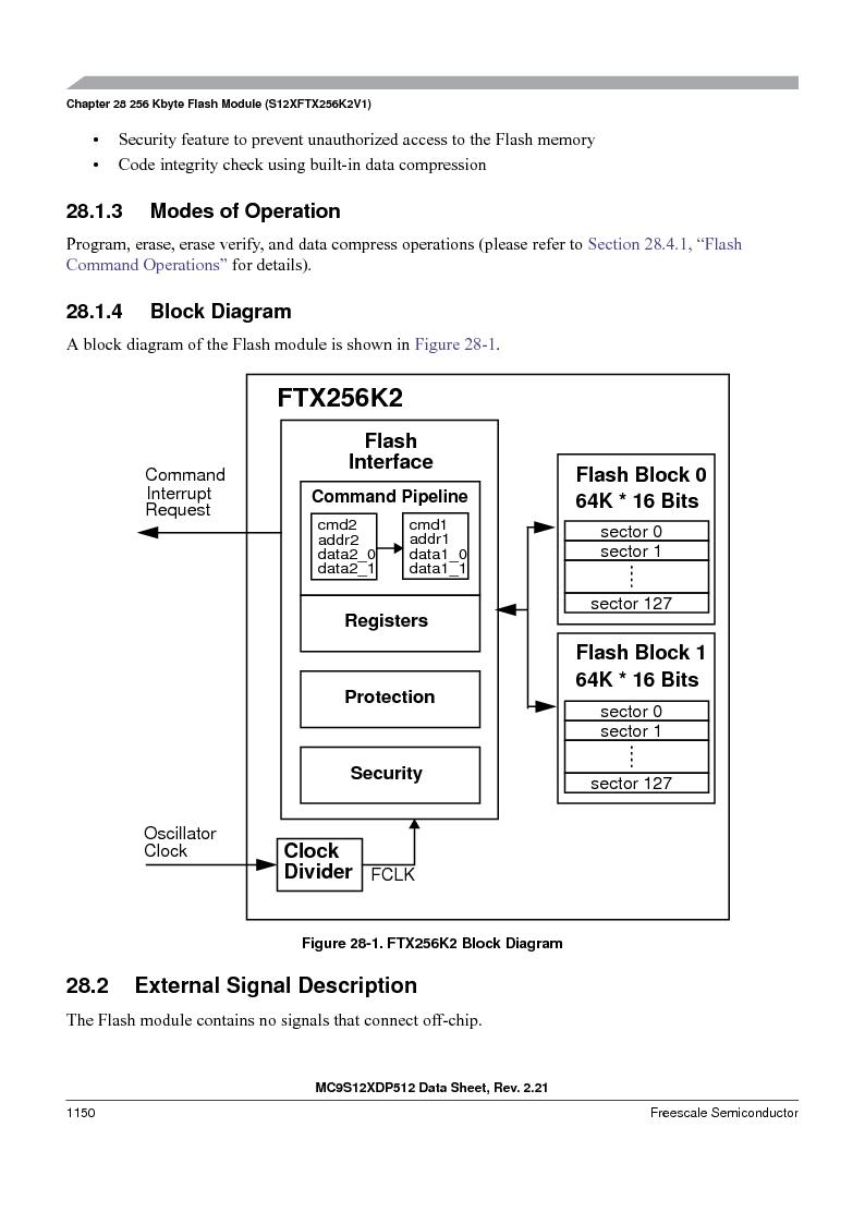 MC9S12XD128MAL ,Freescale Semiconductor厂商,MCU 16BIT 128K FLASH 112-LQFP, MC9S12XD128MAL datasheet预览  第1148页