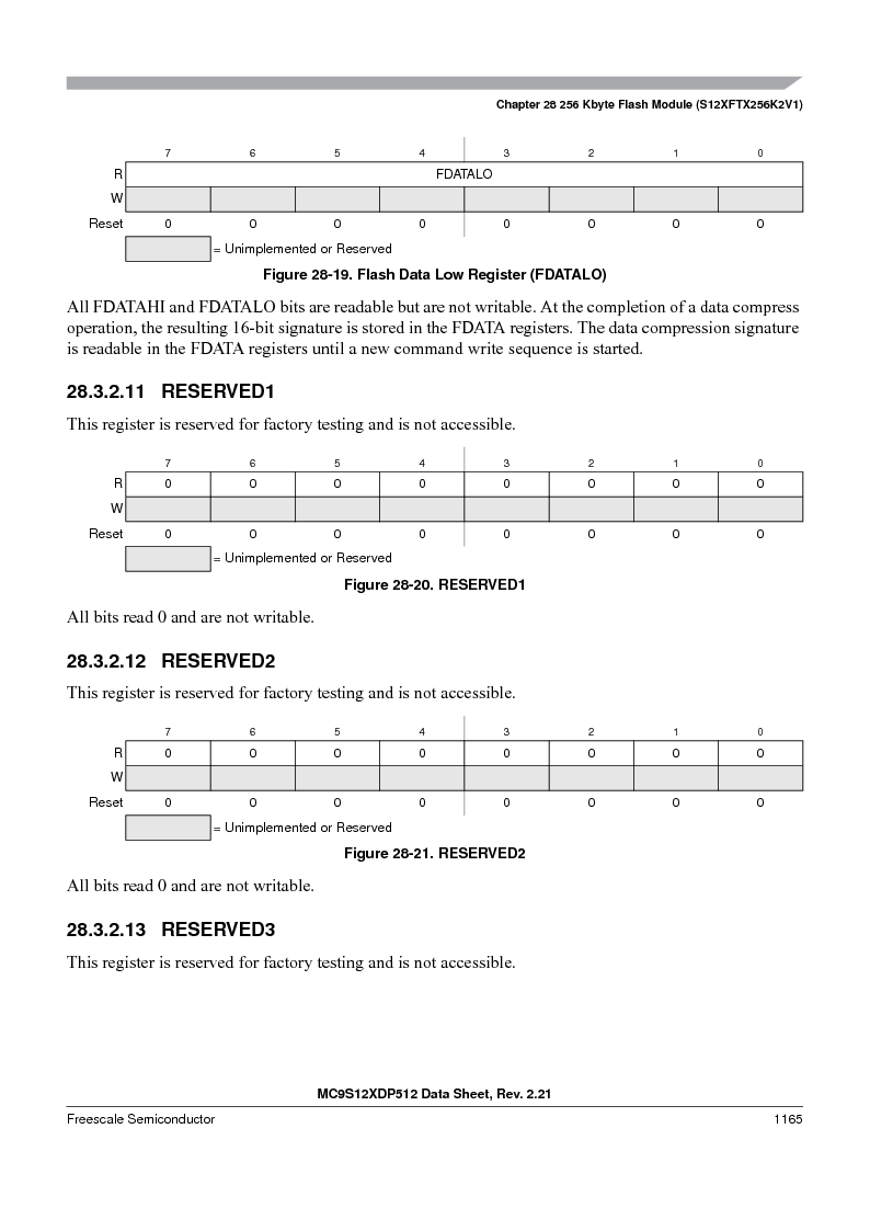 MC9S12XD128MAL ,Freescale Semiconductor厂商,MCU 16BIT 128K FLASH 112-LQFP, MC9S12XD128MAL datasheet预览  第1163页