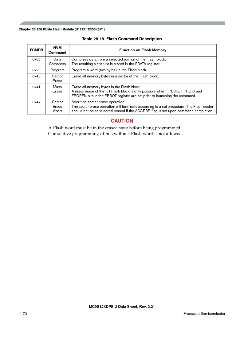 MC9S12XD128MAL ,Freescale Semiconductor厂商,MCU 16BIT 128K FLASH 112-LQFP, MC9S12XD128MAL datasheet预览  第1168页